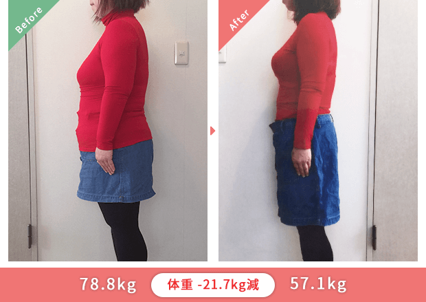 78.8kgから57.1kg 体重-21.7kg減