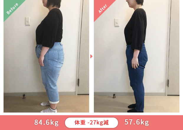 84.6kgから57.6kg 体重-27kg減