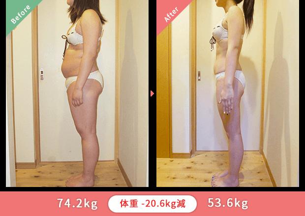 74.2kgから53.6kg 体重-20.6kg減