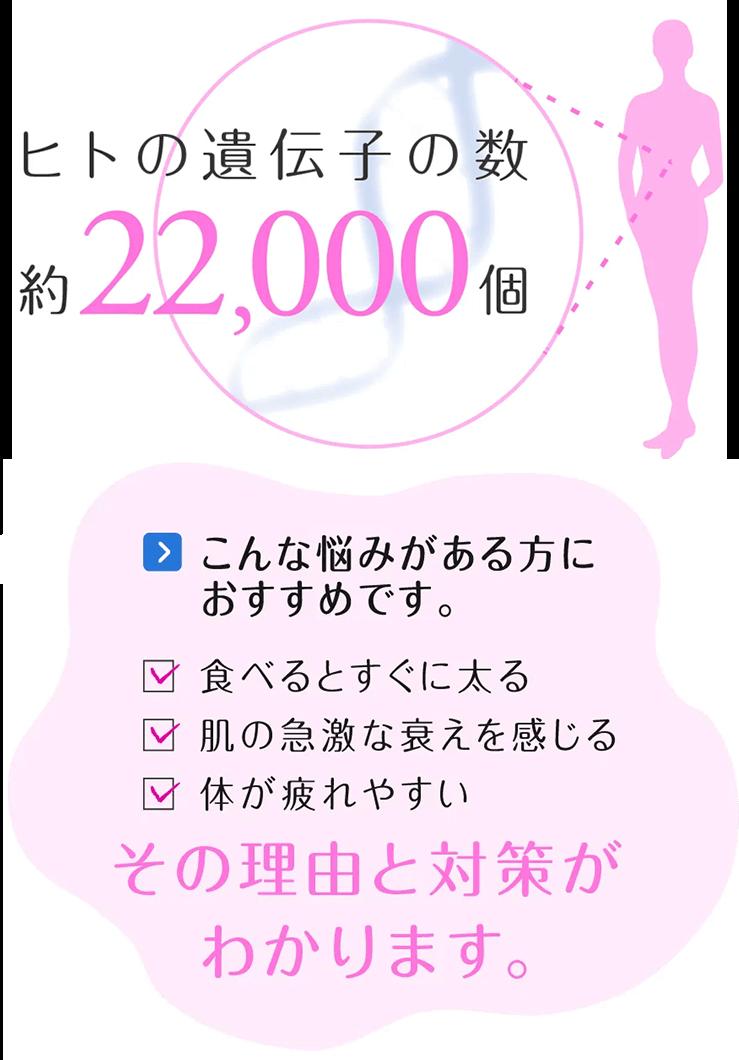 ヒトの遺伝子の数、約22,000個